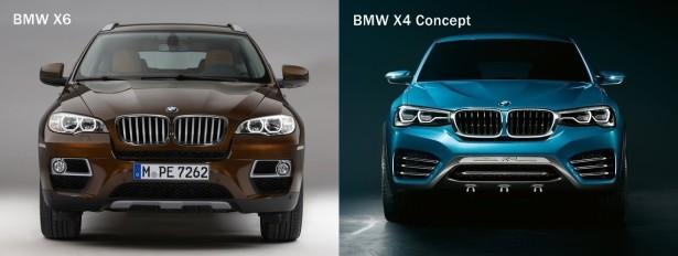 BMW X6 Vs BMW X4