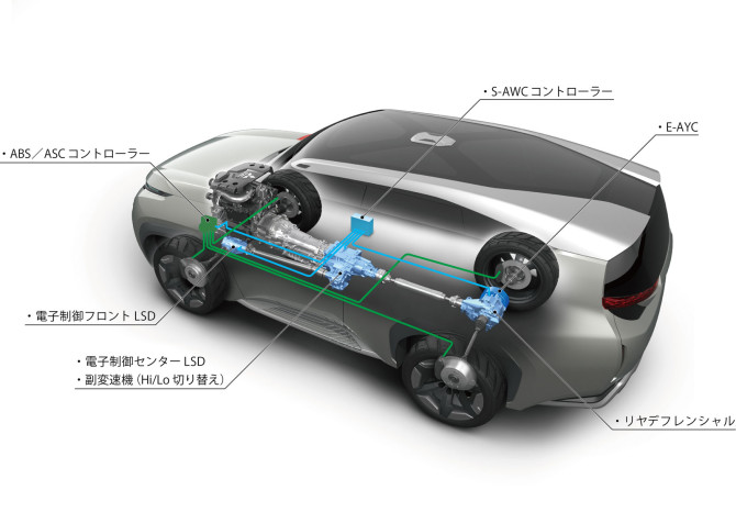 Mitsubishi-Concept-GC-PHEV-AWD-System