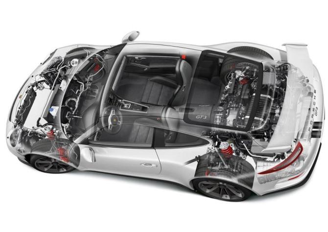 porsche-911-991-3d-cutaway-for-GT3-carsguns-com