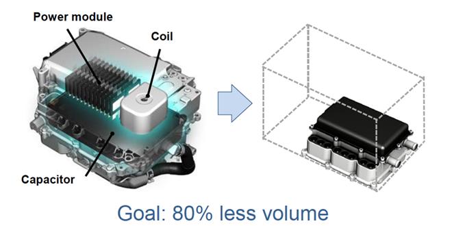 Silicon-Carbide-Power-Semiconductor-3