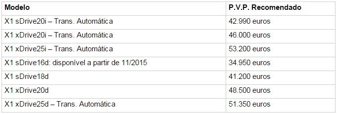 preço novo BMW X1 2016