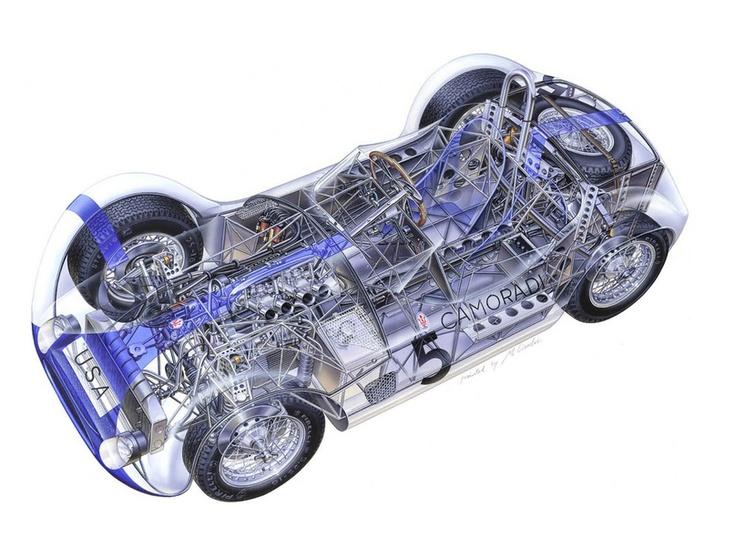 Carros icónicos 2