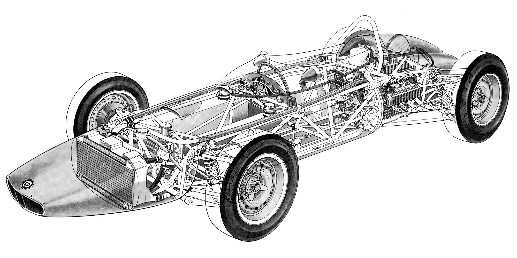 Carros icónicos 5