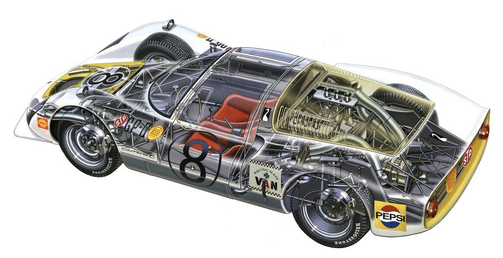 Carros icónicos 6