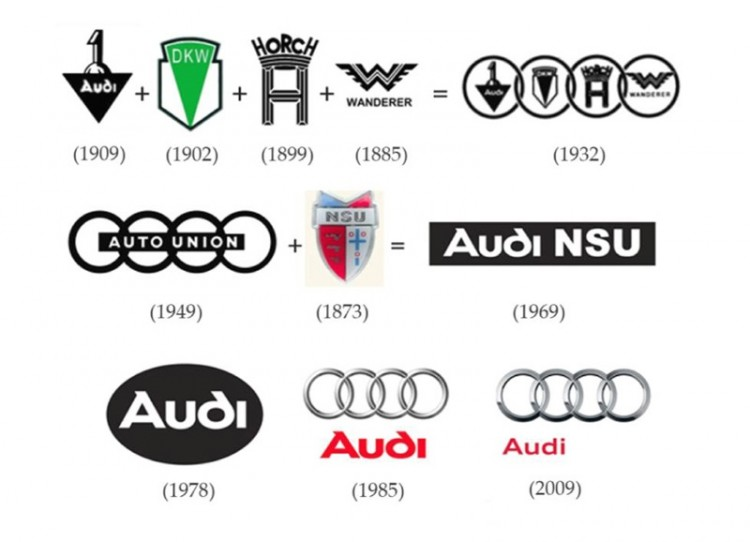 logo-audi-evolution
