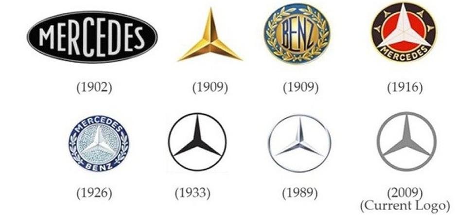 Mercedes-Benz — evolução do logótipo ao longo dos tempos