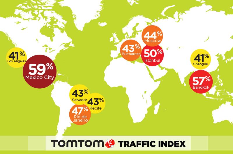 Índice de Tráfego Global Anual