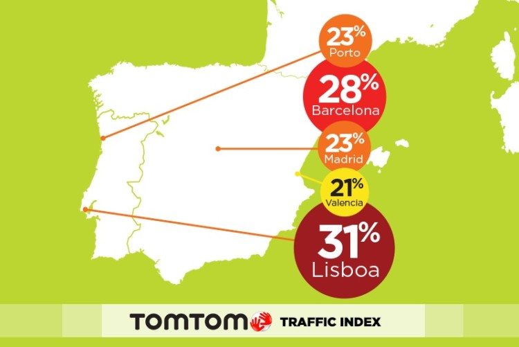 TomTom Traffic Index_Infografia ibérica