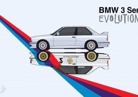 A evolução do BMW Série 3 num minuto e meio (2)