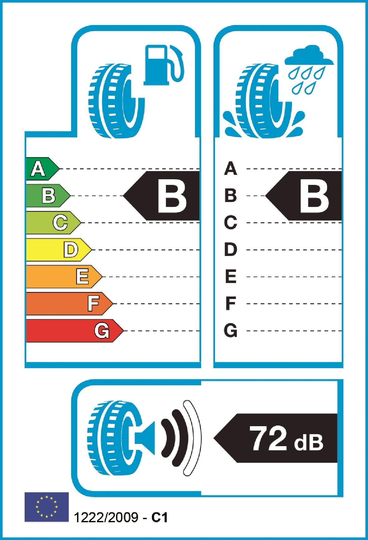 Etiqueta pneu