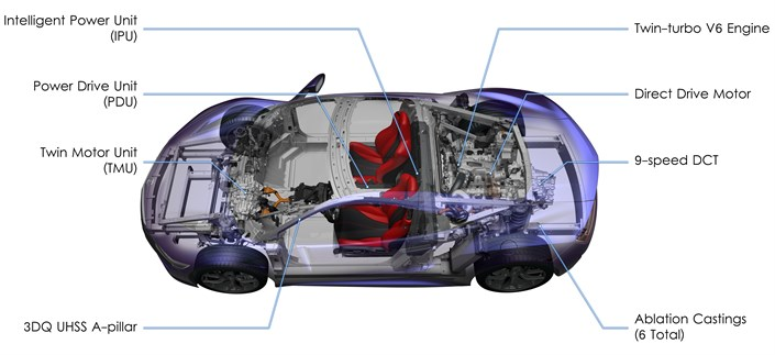 NSX Technical & World's First Frame & Sport Hybrid SH-AWD Highlights