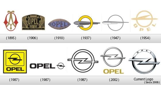 Evolução Logótipo da Opel
