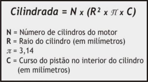 Equação para cálculo da cilindrada