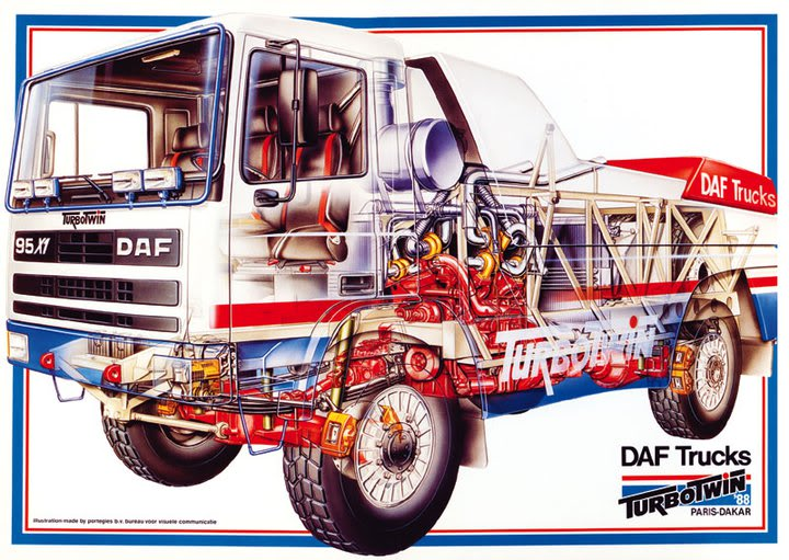 DAF Turbo Twin