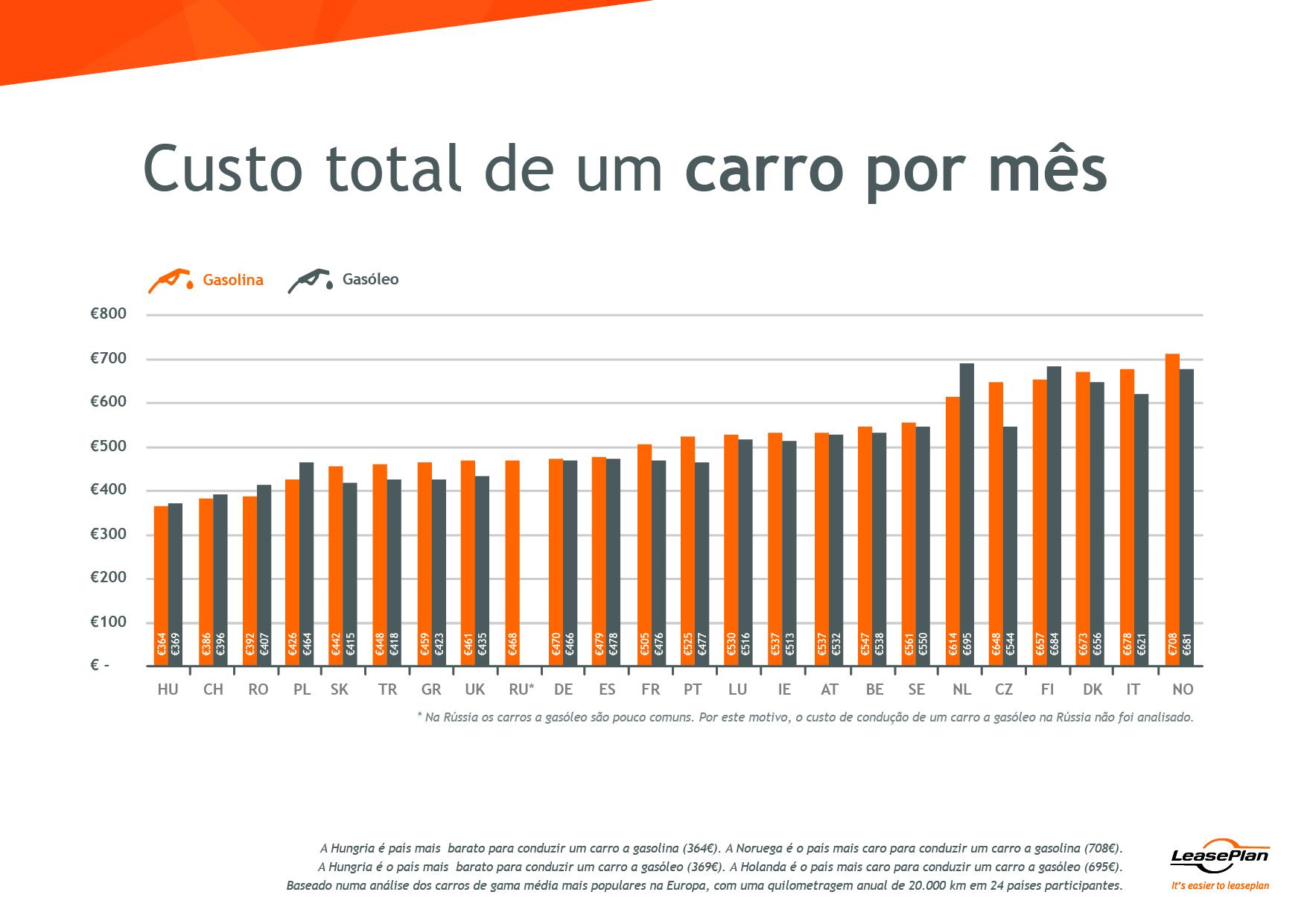 Quanto custa um autom vel por m s em portugal - Seguros de coche por meses ...