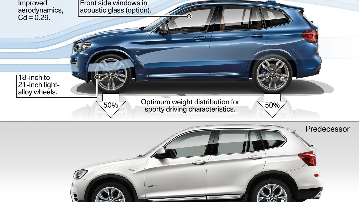 BMW X3 — comparação da geração G01 com F25