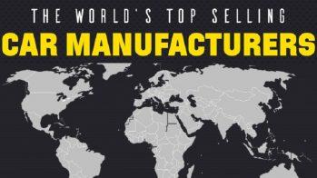 Marcas mais vendidas no mundo, por país, 2016