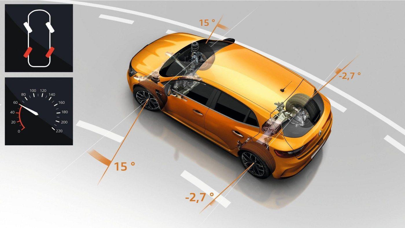 Renault Mégane RS —4CONTROL. Abaixo dos 60 km/h o sistema 4Control vira as rodas no sentido oposto às rodas dianteiras para aumentar a agilidade em curva. No modo Race, este modo de funcionamento fica ativo até aos 100 km/h.