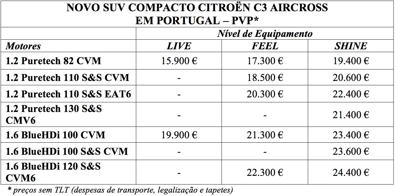 citroen c3 aircross preços portugal