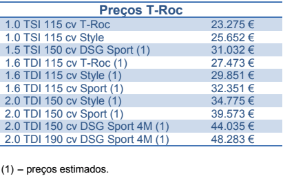 preços volkswagen T-roc portugal