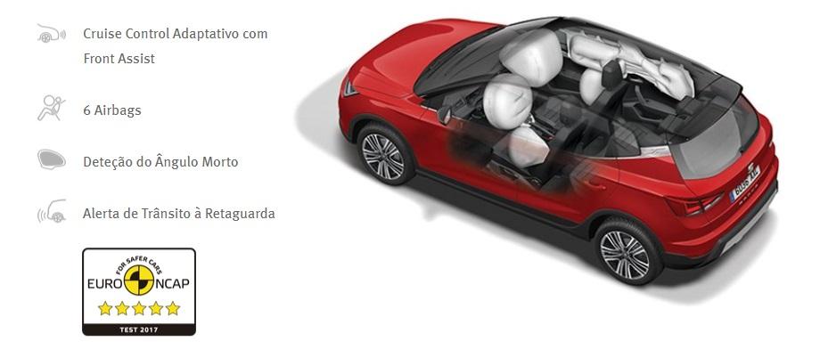 SEAT Arona 1.6 TDI Style