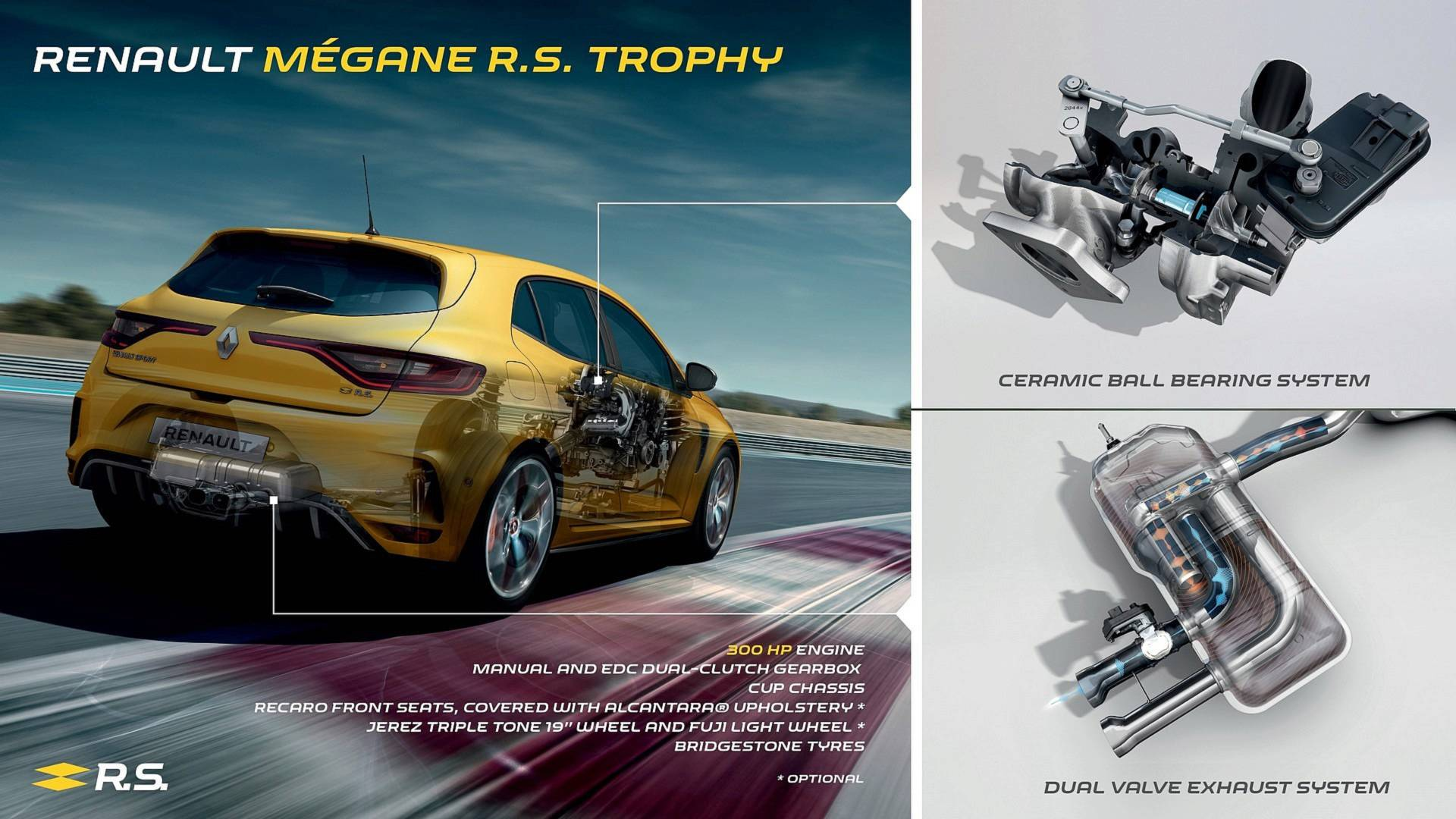 Renault Mégane RS Trophy 2018