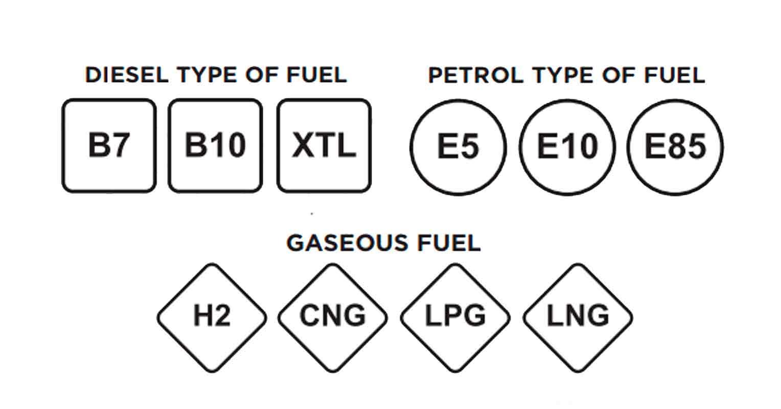 Etiquetas de Combustível, 2018