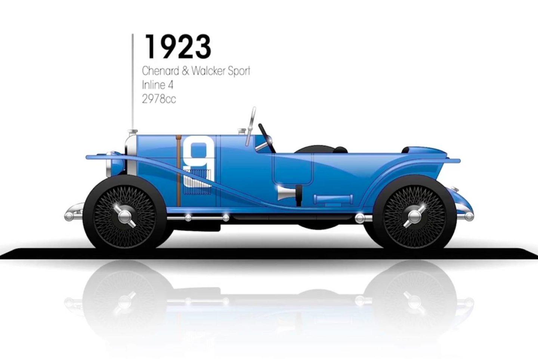 Chenard & Walcker Sport Le Mans 1923