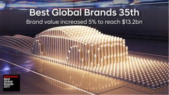 Hyundai —Best Global Brands