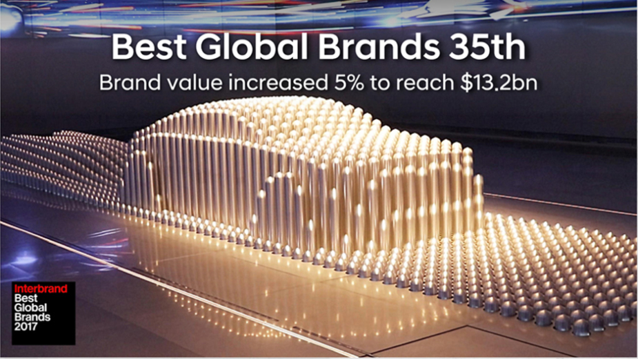 Hyundai — Best Global Brands