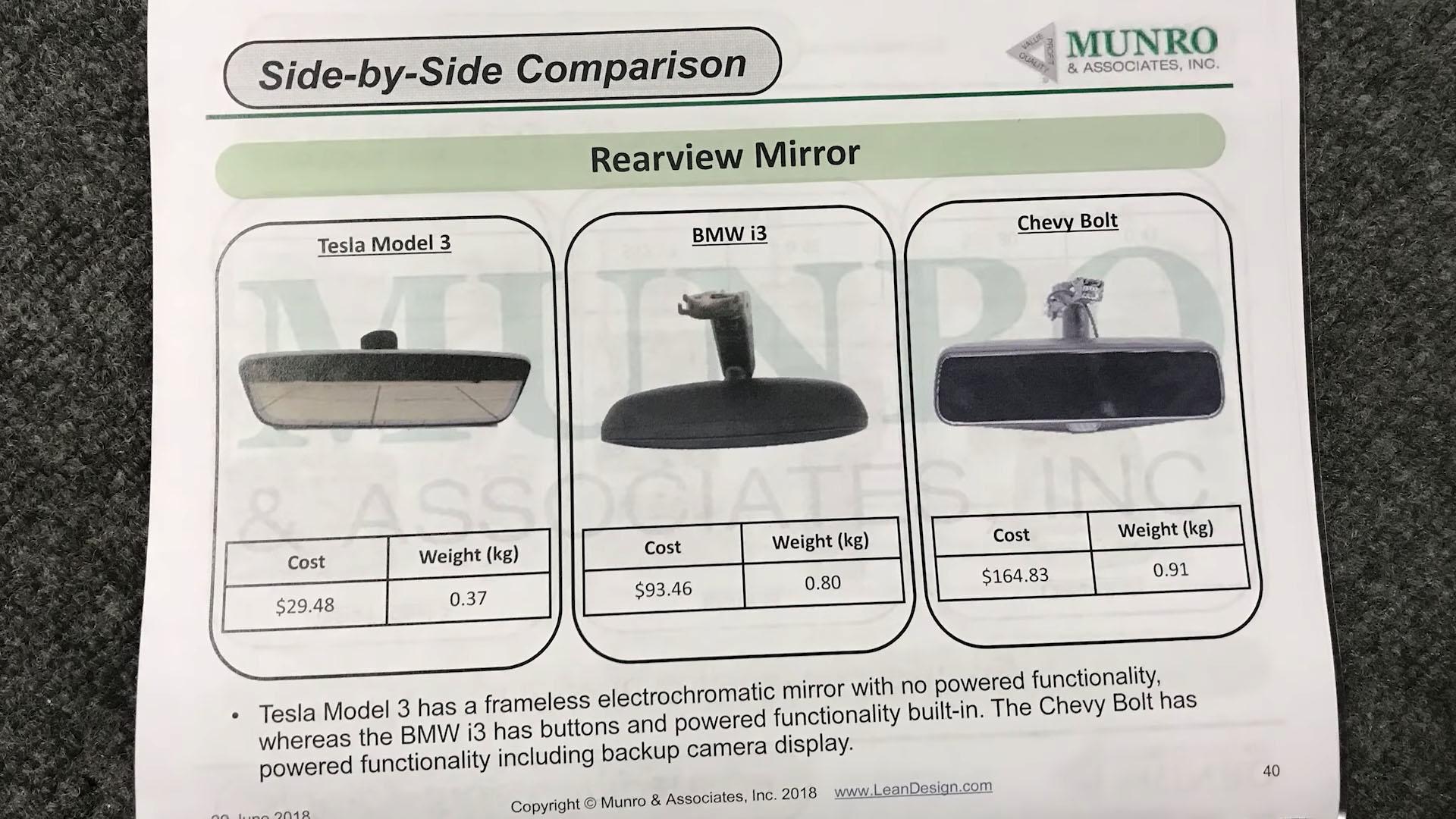 Tesla Model 3, comparação retrovisores