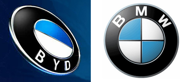 BYD e BMW Logotipos