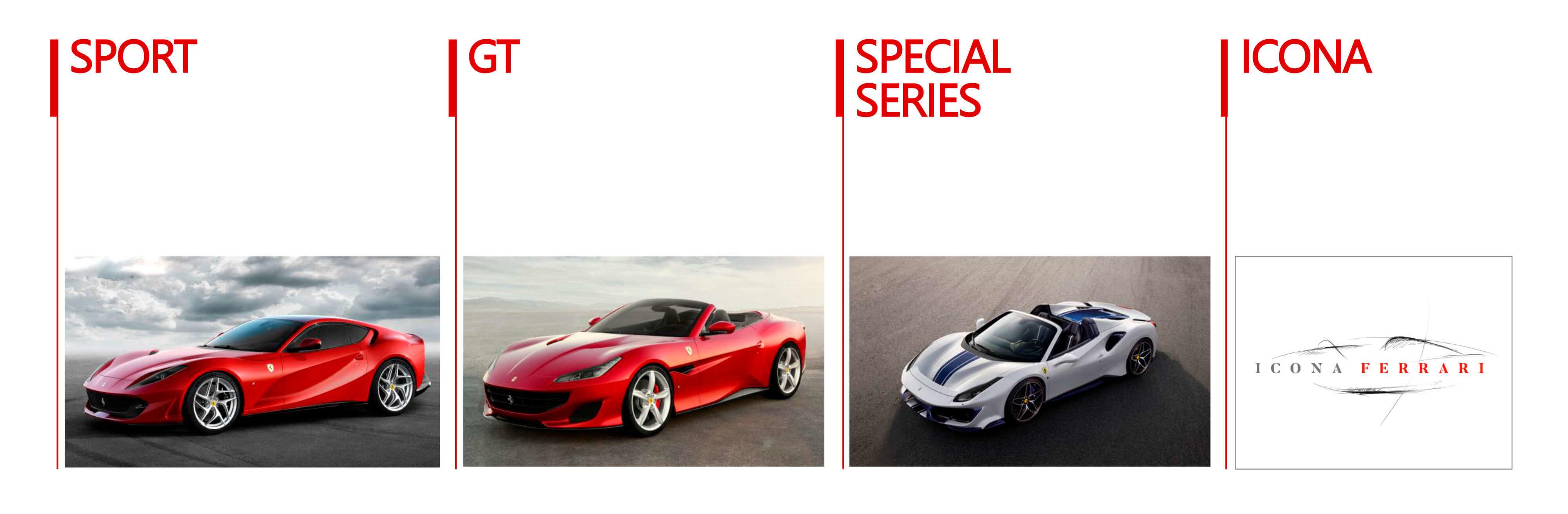 Ferrari Arquitetura