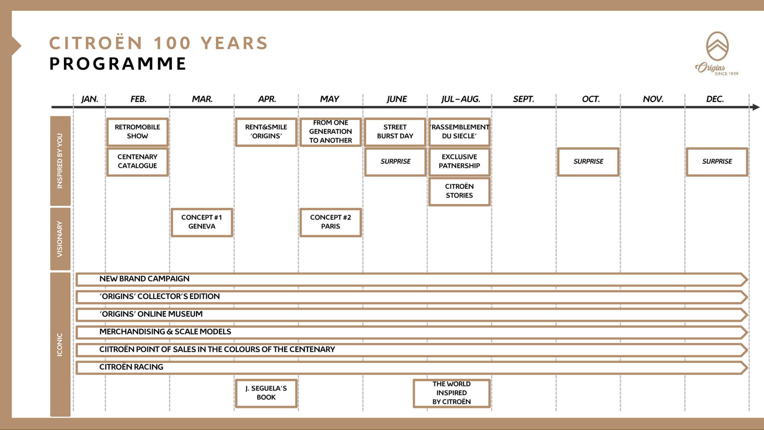 Calendário Comemorações 100 anos Citroën