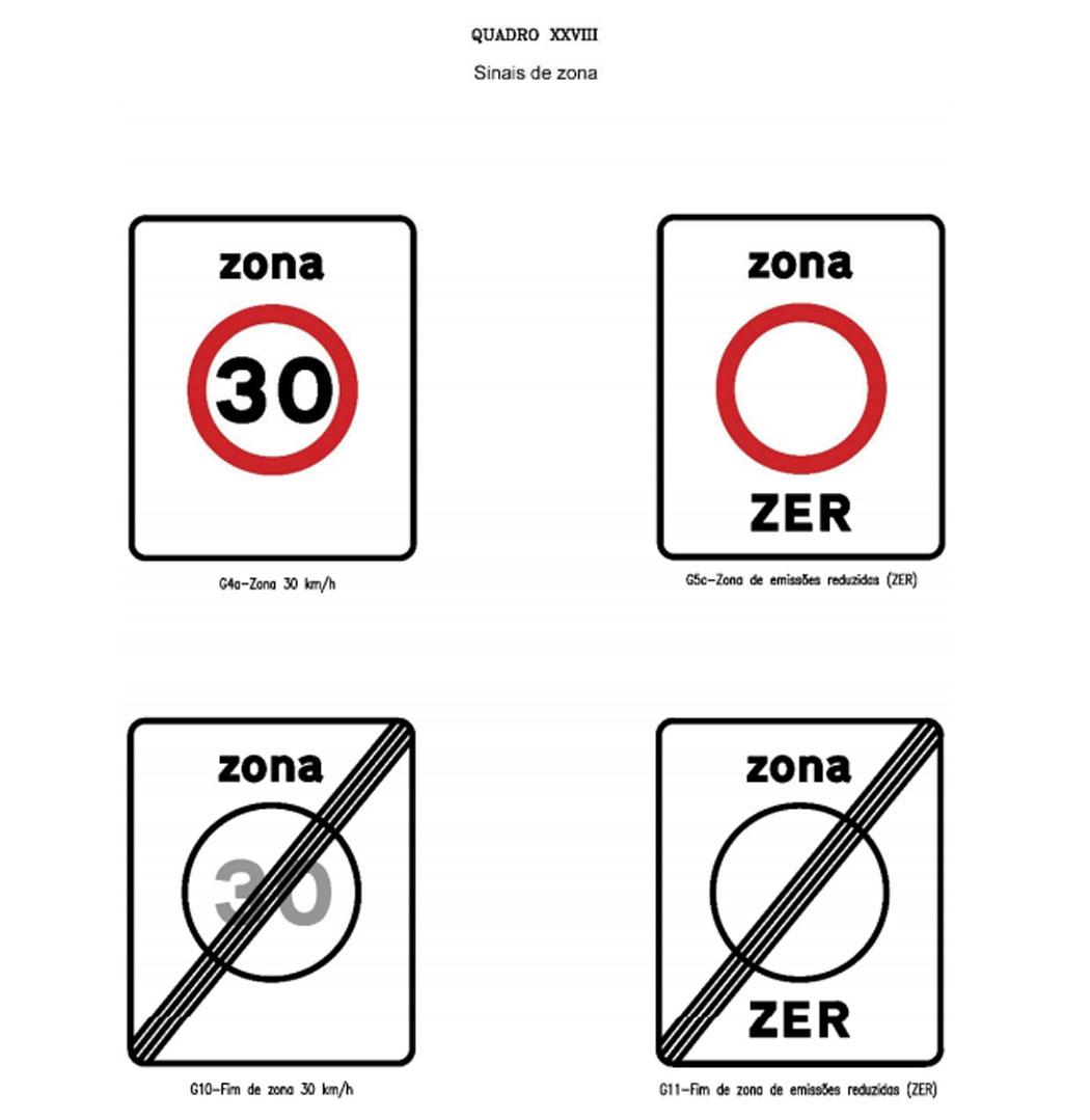 Sinais de trânsito 2020