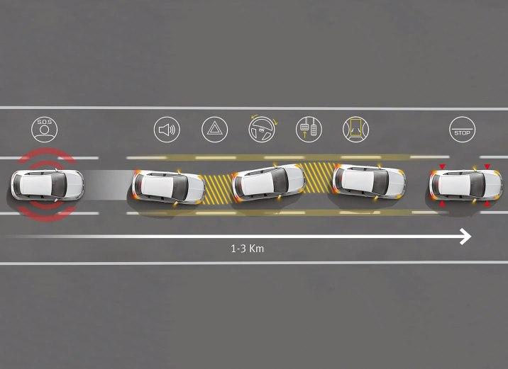 SEAT Leon assistência de emergência