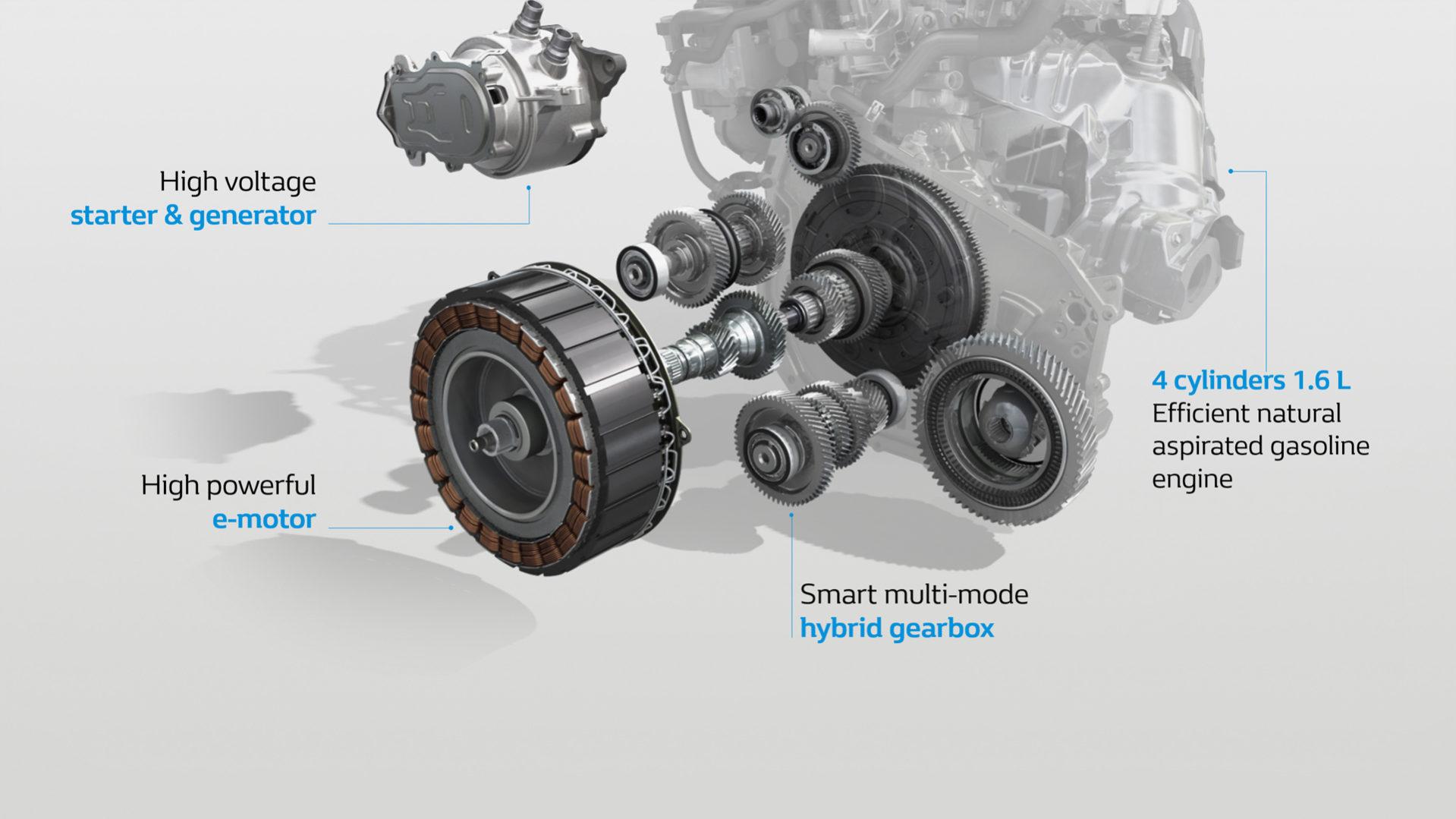 Caixa multi-modo Renault
