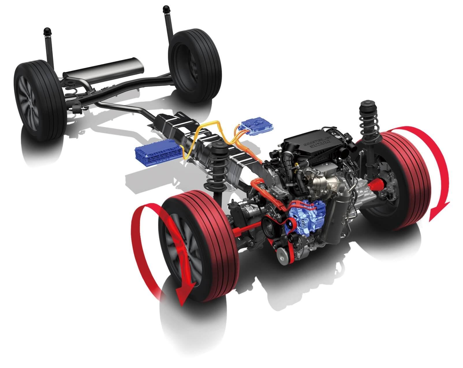 Suzuki sistema semi-híbrido 48 V