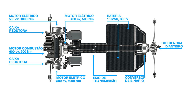 Koenigsegg Gemera drivetrain