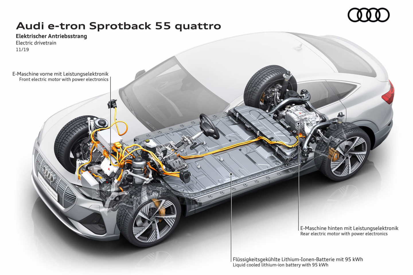Layout do Audi e-tron sportback 55 quattro