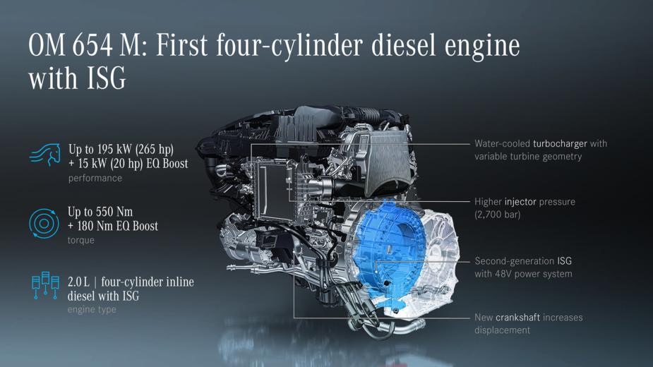 Motor OM 654 M
