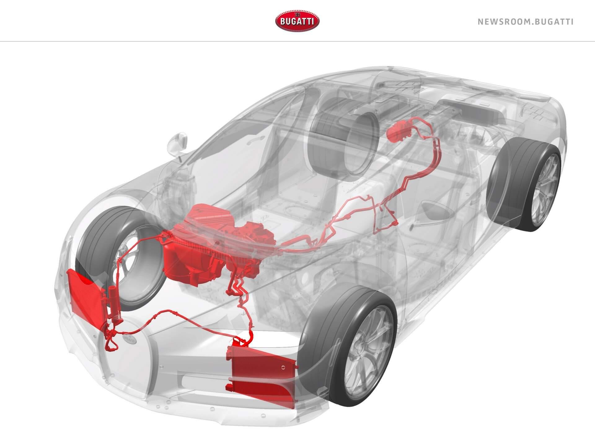 Bugatti Chiron ar condicionado