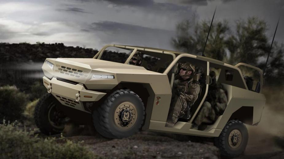 Kia projetos militares