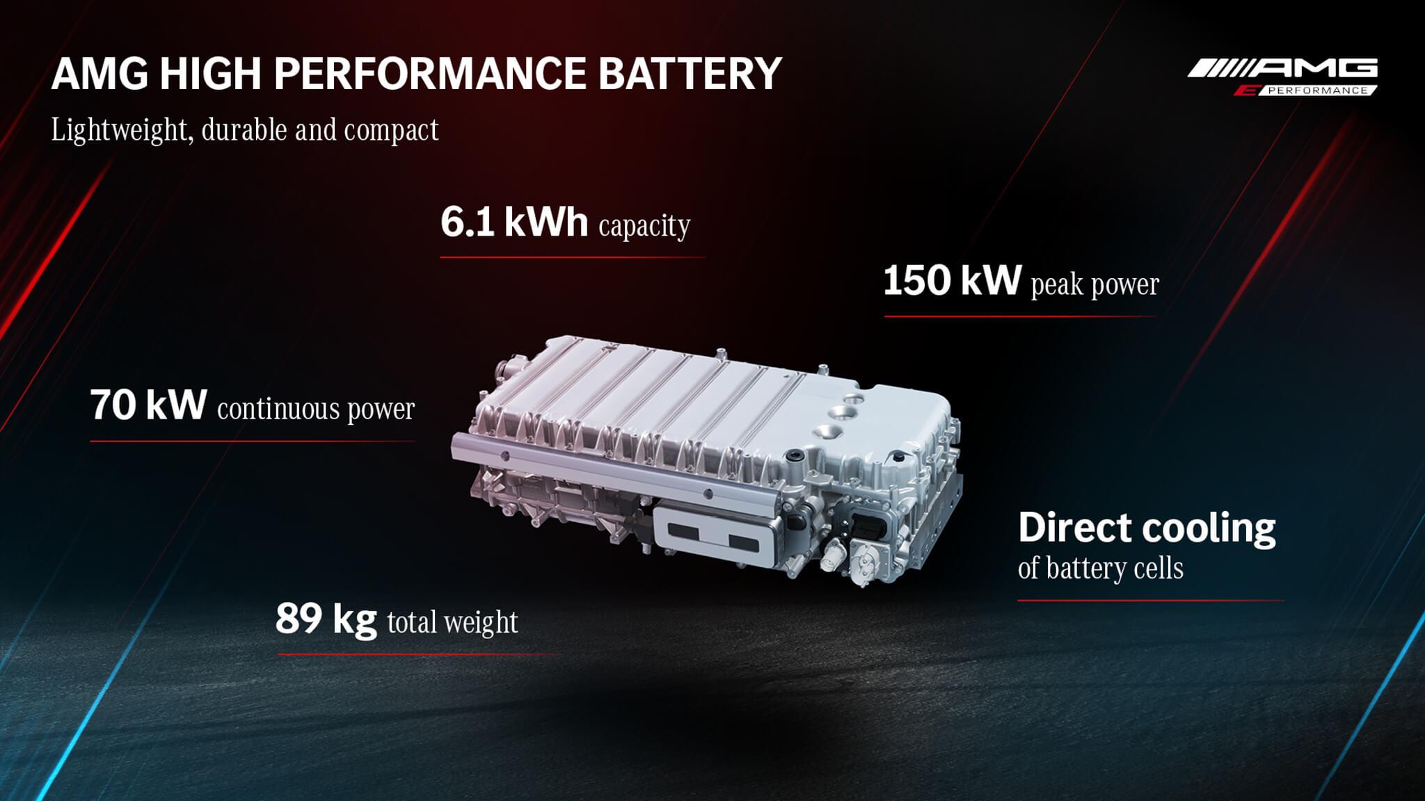 Bateria AMG