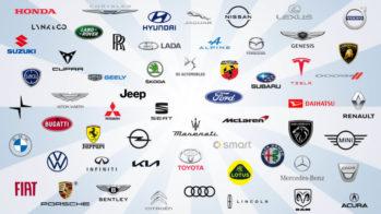Marcas automóveis 2020
