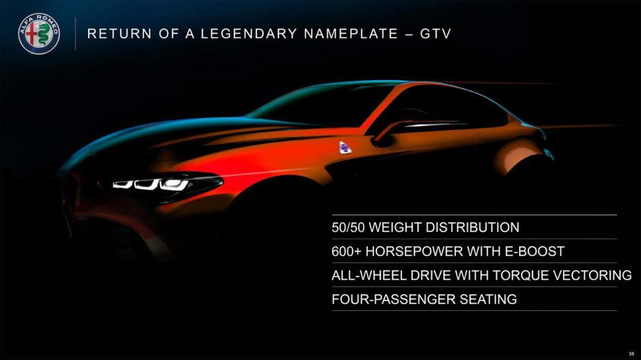 Plano Alfa Romeo GTV