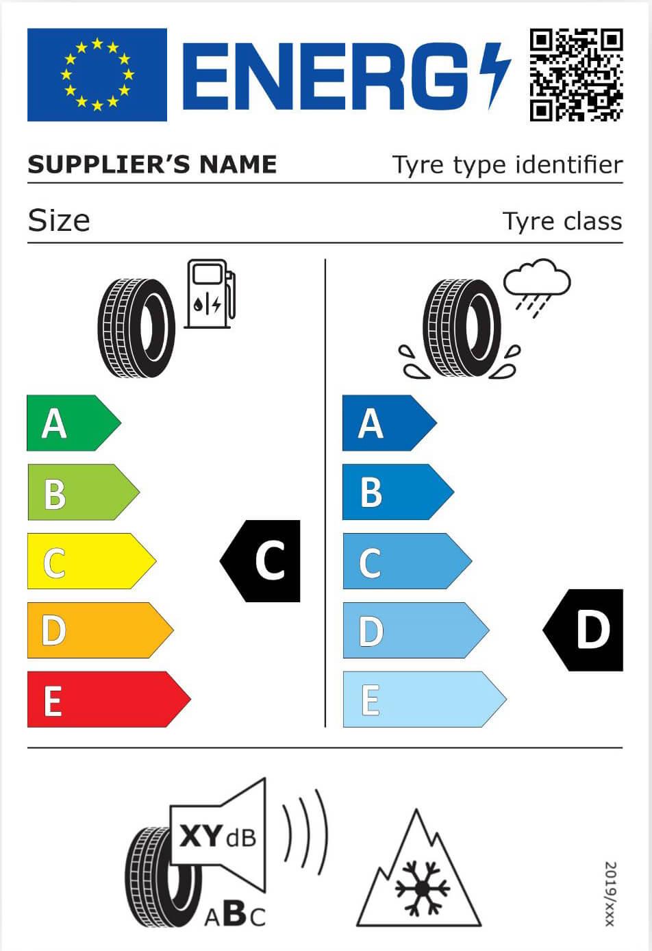Rótulo dos pneus 2021